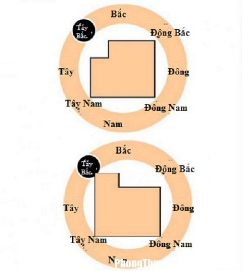 Song trong nha loi lom benh tat doi kem trien mien hinh anh 3 Cấu trúc nhà bất thường ảnh hưởng đến từng thành viên như thế nào?