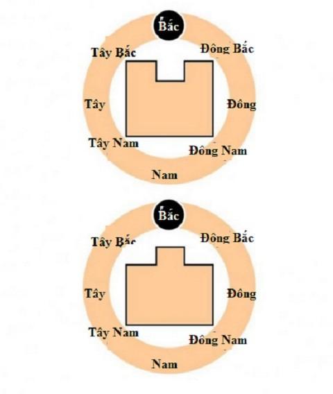 Song trong nha loi lom benh tat doi kem trien mien hinh anh 4 Cấu trúc nhà bất thường ảnh hưởng đến từng thành viên như thế nào?