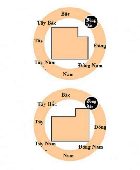 Song trong nha loi lom benh tat doi kem trien mien hinh anh 5 Cấu trúc nhà bất thường ảnh hưởng đến từng thành viên như thế nào?