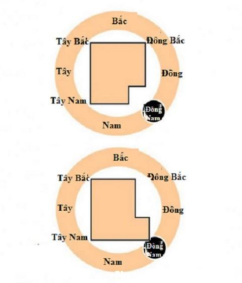 Song trong nha loi lom benh tat doi kem trien mien hinh anh 6 Cấu trúc nhà bất thường ảnh hưởng đến từng thành viên như thế nào?