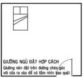 phongngu1 Phòng ngủ