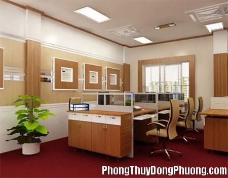 lamviec Chọn đúng phương hướng khi thiết kế cho phòng làm việc