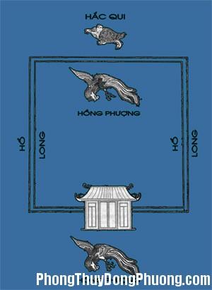 pthuy1 Ngoại hình ngôi nhà theo phong thủy