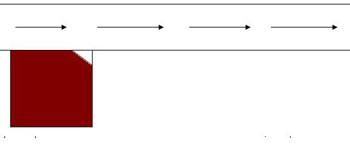 file.266774 Cách luận đoán vị trí tụ khí hay tán khí của thủy khí