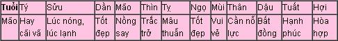 3adef9337boi mao.jpg Xem tử vi tuổi Mão năm 2014 Giáp Ngọ: Ất Mão, Đinh Mão, Quý Mão, Tân Mão