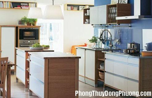 """77 2 PT Quan hệ giữa phương vị của bếp với """"trạch"""" và """"mệnh"""""""