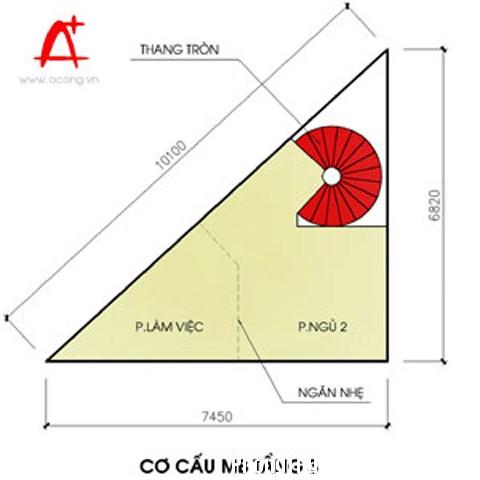 dat hinh tam giac Xây nhà trên đất hình tam giác