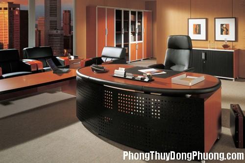 news.46093.3 Bài trí bàn làm việc hợp phong thủy hút khách hàng