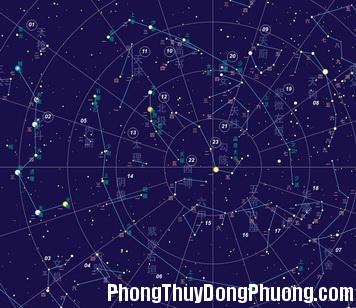2585 saovanxuong Bố trí góc học tập của trẻ theo sao Văn Xương