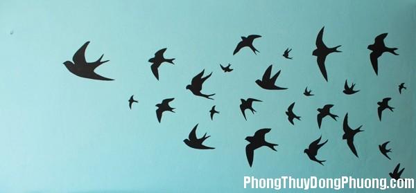 chim en Giải mã các bí ẩn giấc mơ thấy đàn én mùa xuân