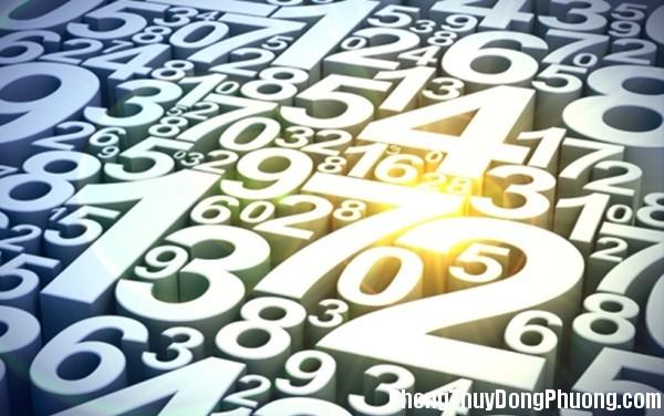 so Giải mã các bí ẩn giấc mơ thấy các chữ số