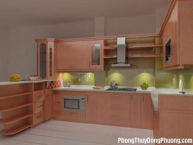 oanhntk2012229163140284 1 Cách sắp xếp các vật dụng trong bếp theo phong thủy