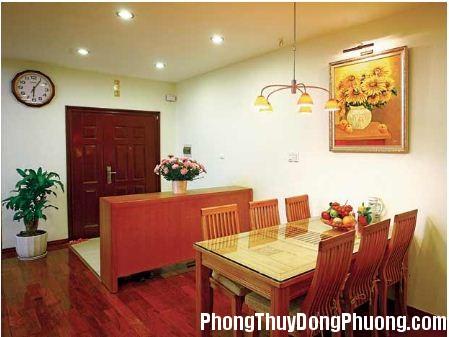 phongthuy12321 Thiết kế nhà ở và phong thủy