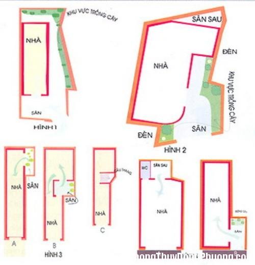 b77286image28735a Cách làm nhà trên đất méo hợp phong thủy