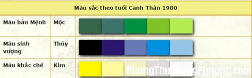 9 1429004731 4 14 2015 4 35 31 pm 1429092760827 Chọn lựa màu sơn nhà ở theo phong thủy