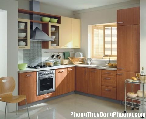 221850baoxaydung 1 Cẩn thận khi đặt bếp trên tầng cao kẻo gặp họa