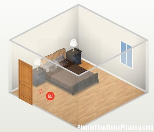 20160729020241278 Cấm kị đặt giường ngủ đối diện với cửa phòng