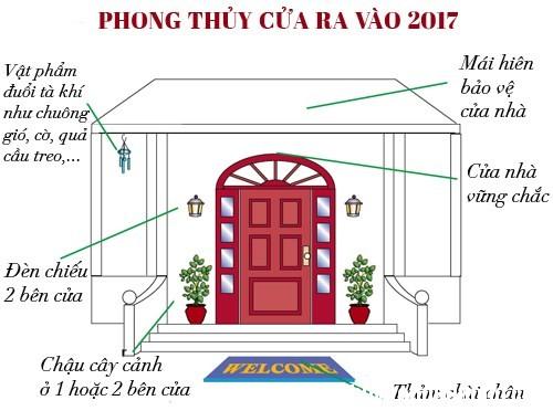 cach hut van may trong nam dinh dau phuong hoang Năm Đinh Dậu tại sao được gọi là năm phượng hoàng ?
