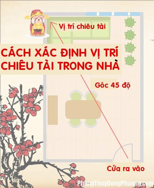 vi tri chieu tai trong nha phunutoday 1424 phunutoday Lưu ý vị trí tài lộc để tiền bạc vào nhà như nước