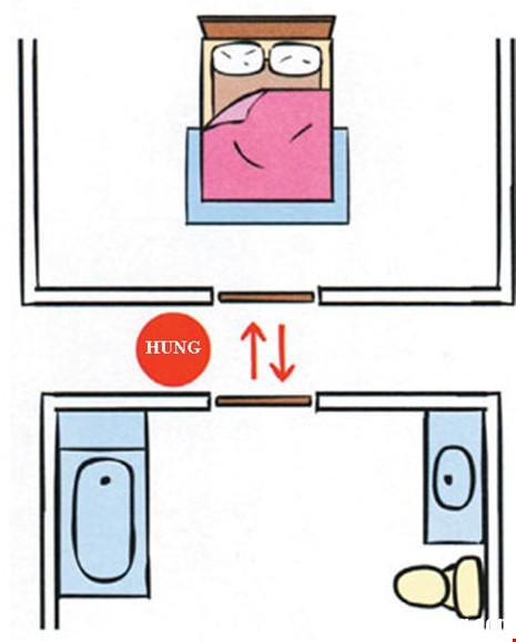 2F7 phongngu2 2 Phòng ngủ kiểu này dễ khiến cho gia chủ tiền mất, tật mang