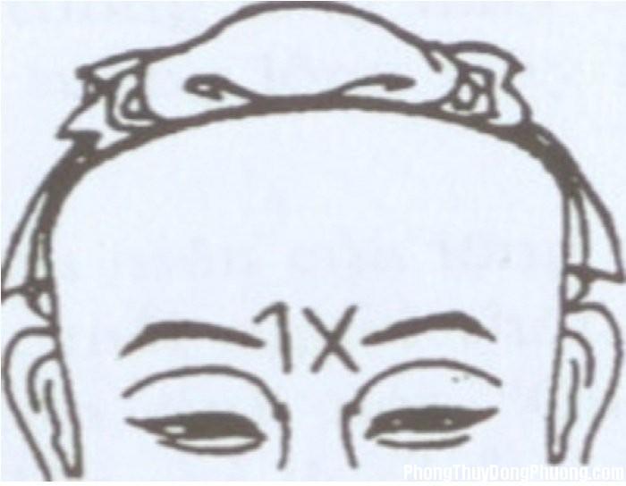 0SptgN 20161013 lam viec thien hay ac deu luu dau vet tren khuon mat p1 an duong Làm việc thiện hay ác, đều lưu dấu vết trên khuôn mặt,  ấn đường