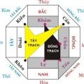 160714_chon-huong-nha-theo-menh