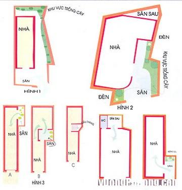 9875 DOOL CD 071016 O3 1 Cách xây nhà trên đất méo hợp theo phong thủy
